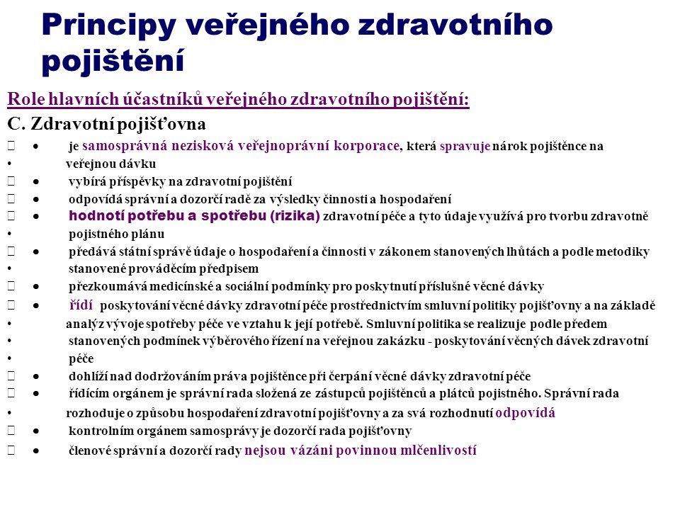 Principy veřejného zdravotního pojištění