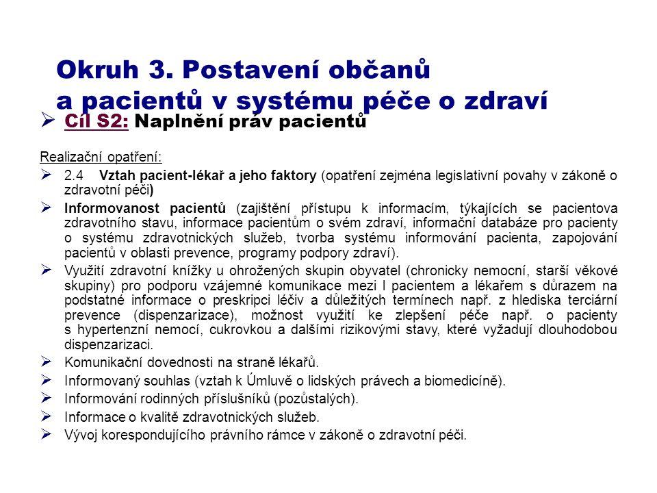 Okruh 3. Postavení občanů a pacientů v systému péče o zdraví