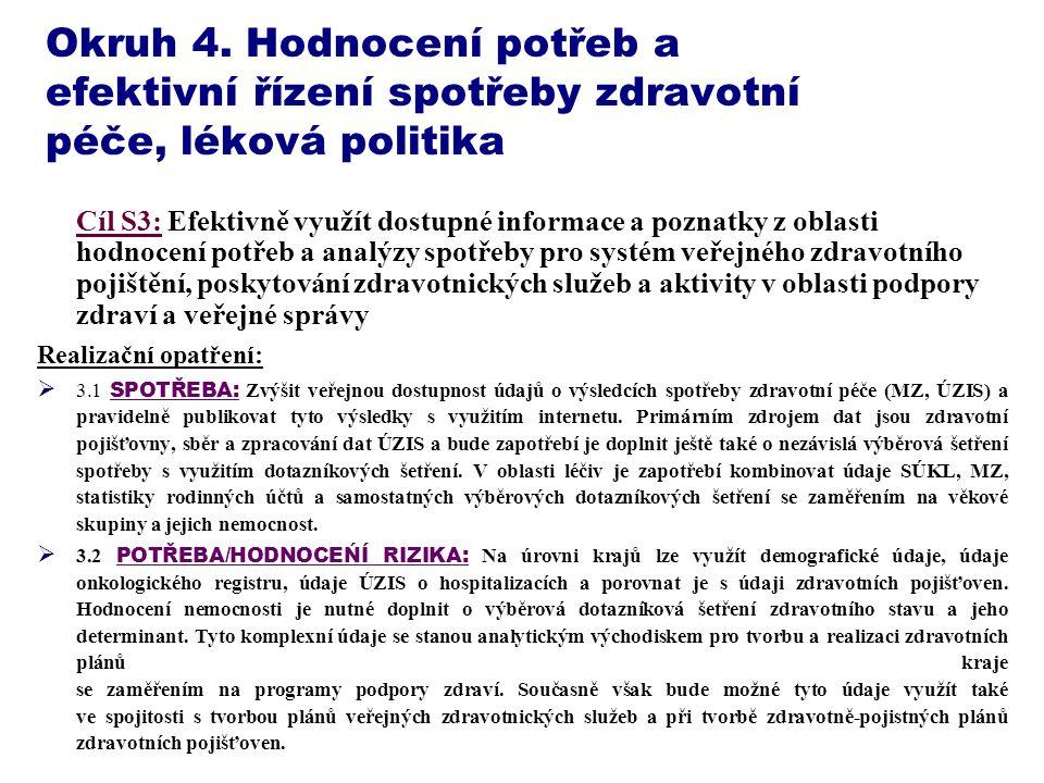 Okruh 4. Hodnocení potřeb a efektivní řízení spotřeby zdravotní péče, léková politika
