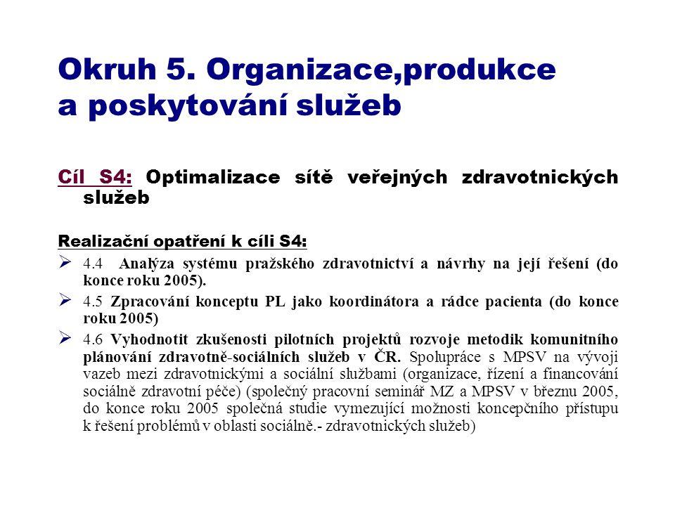 Okruh 5. Organizace,produkce a poskytování služeb