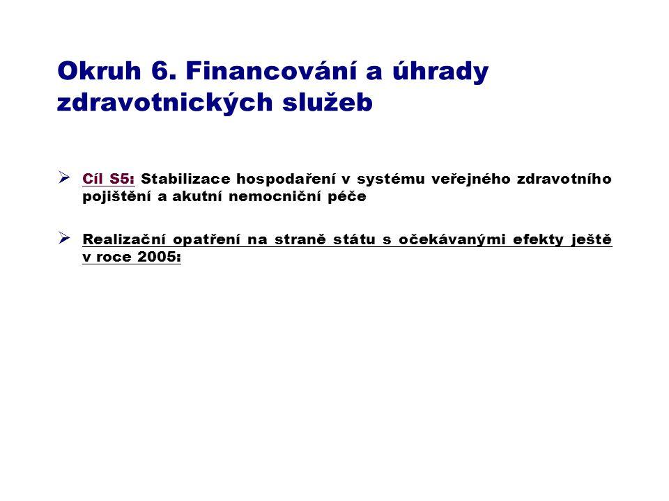 Okruh 6. Financování a úhrady zdravotnických služeb