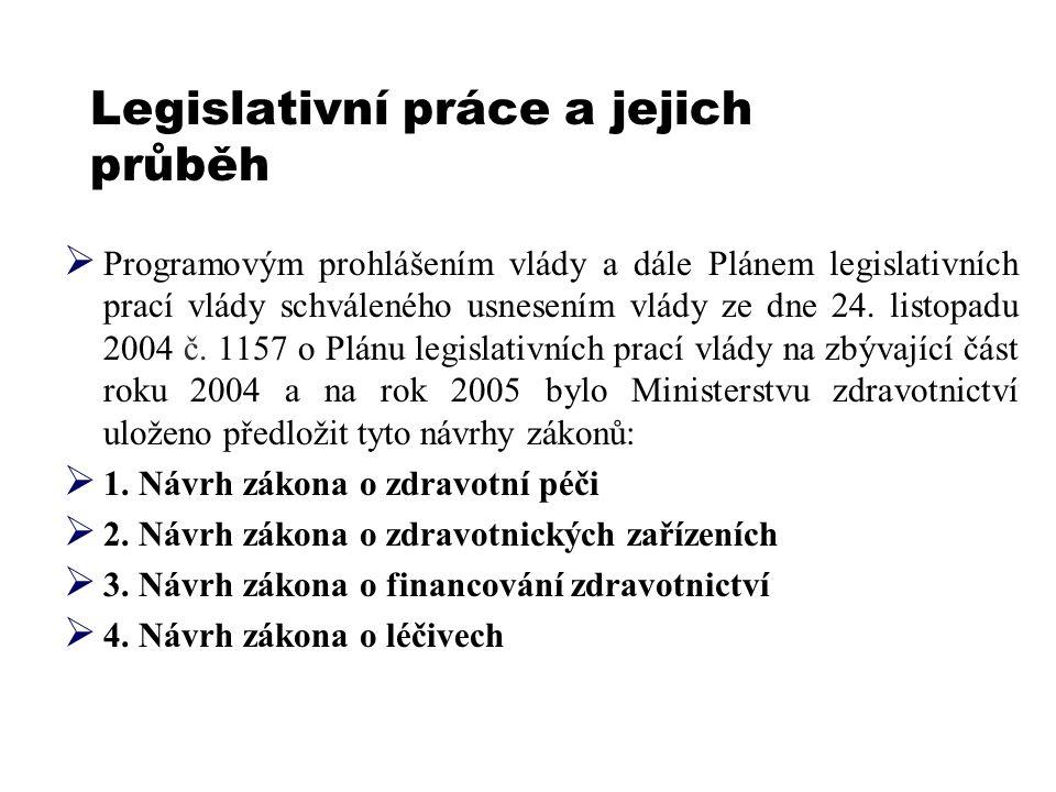 Legislativní práce a jejich průběh