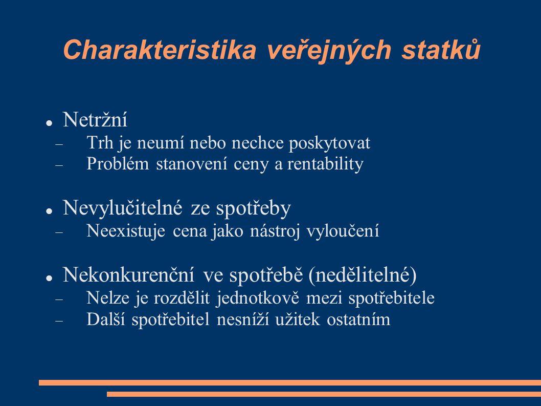 Charakteristika veřejných statků