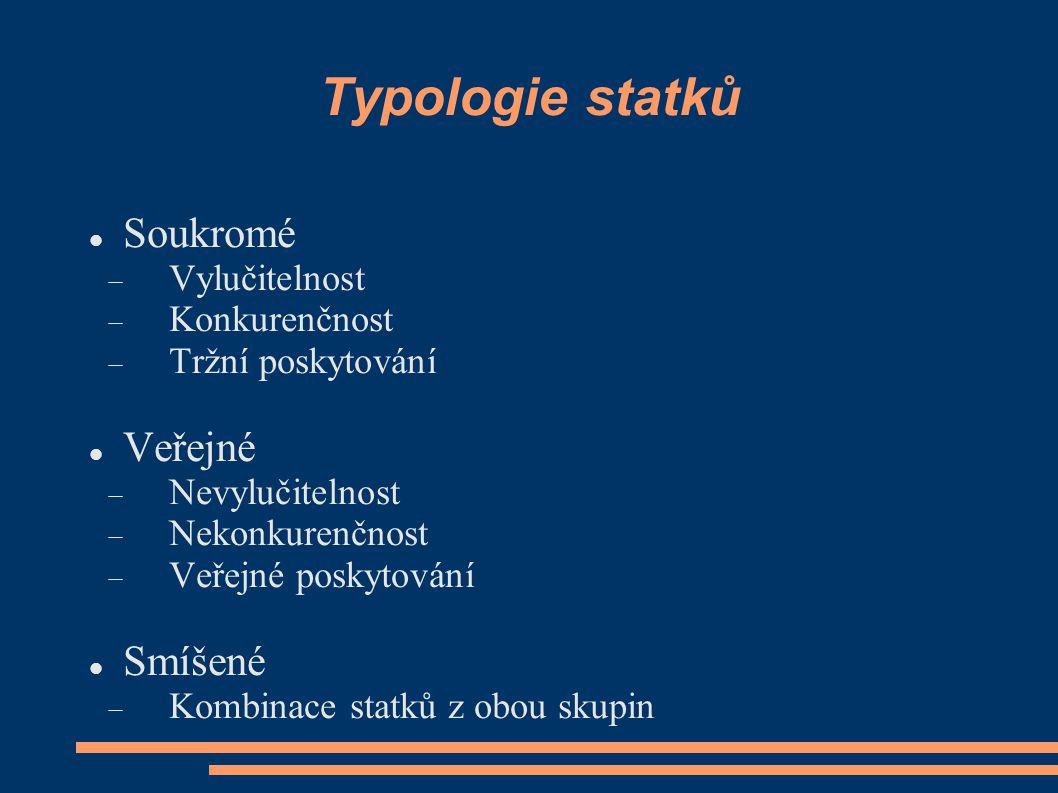 Typologie statků Soukromé Veřejné Smíšené Vylučitelnost Konkurenčnost