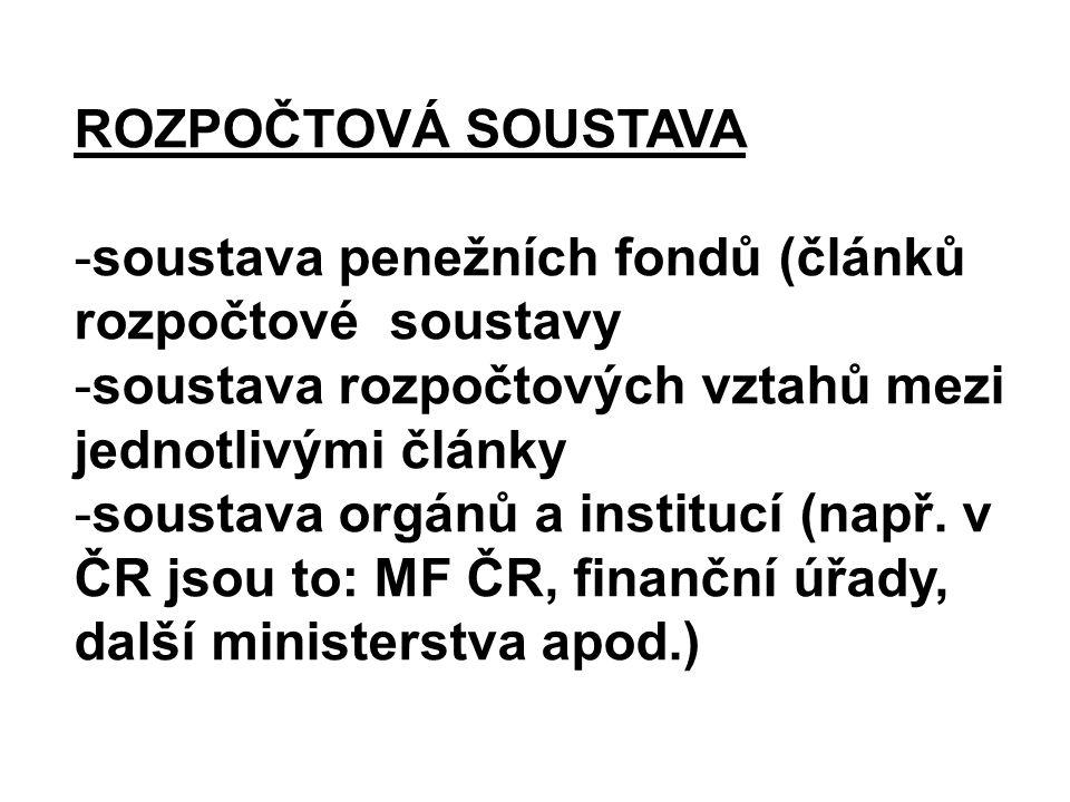 ROZPOČTOVÁ SOUSTAVA soustava penežních fondů (článků rozpočtové soustavy. soustava rozpočtových vztahů mezi jednotlivými články.