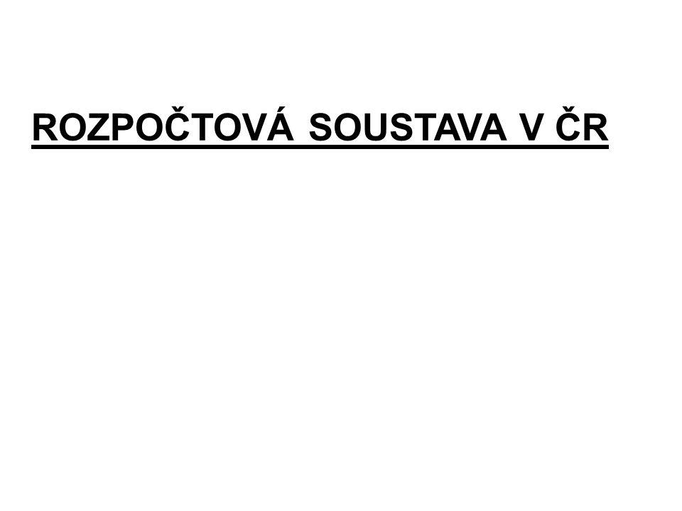 ROZPOČTOVÁ SOUSTAVA V ČR