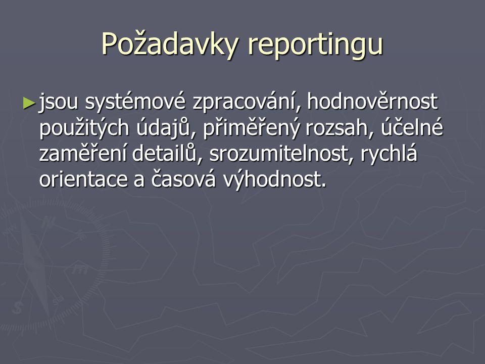 Požadavky reportingu