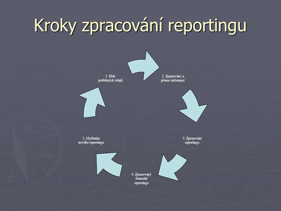 Kroky zpracování reportingu