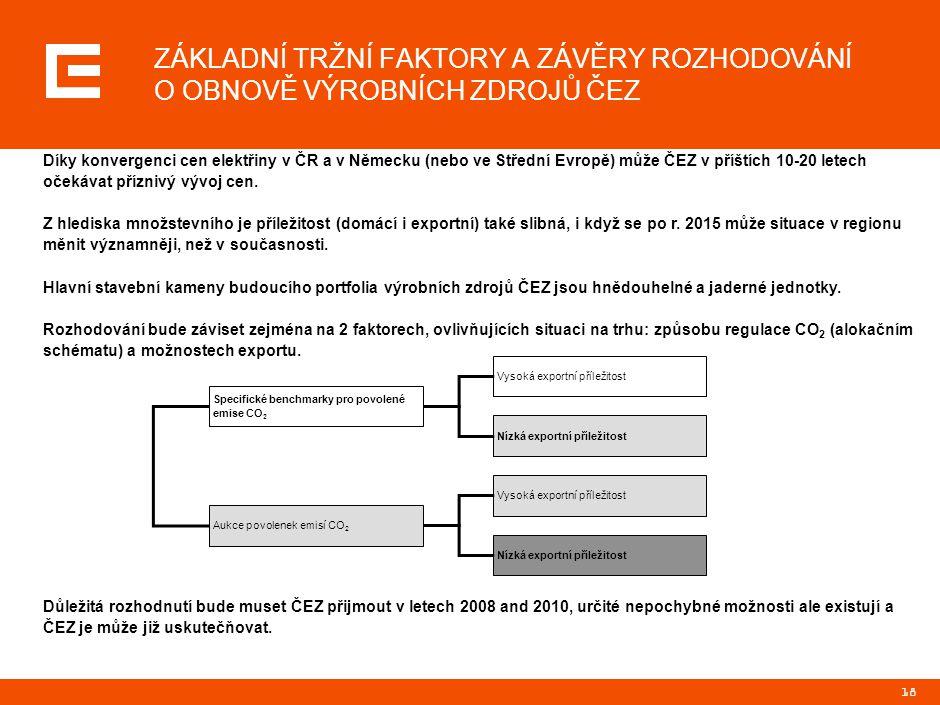 PRG-ZPD017-20060109-13715P1E VÝSLEDKY I. ETAPY PROJEKTU – NÁVRH ČASOVÉHO HARMONOGRAMU OBNOVY HU ELEKTRÁREN.