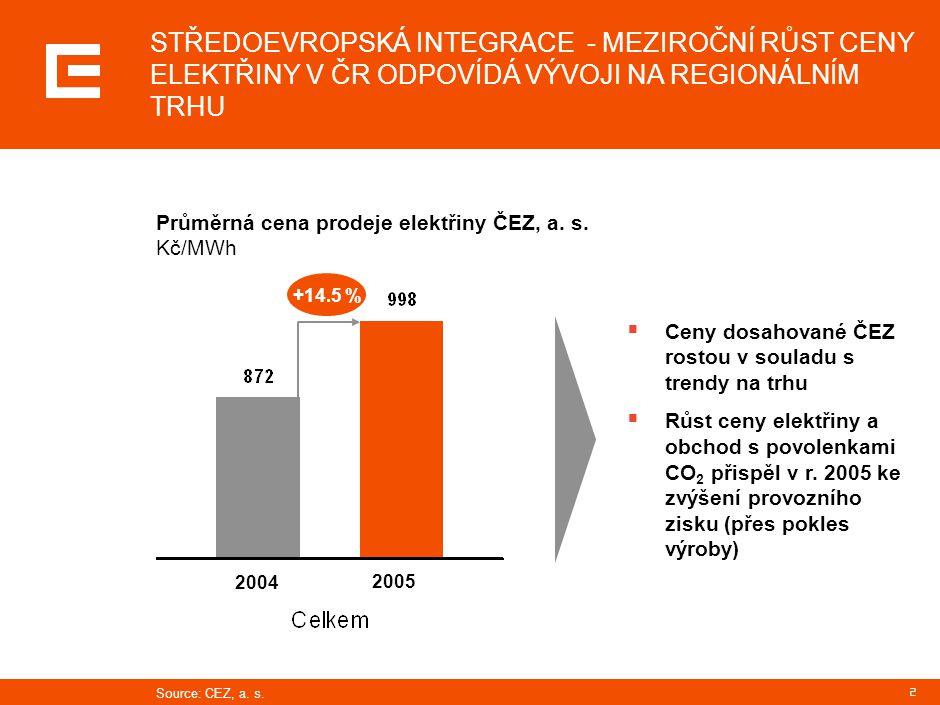 PRG-ZPD017-20060109-13715P1E
