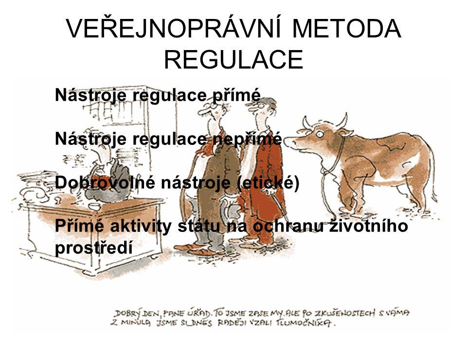 VEŘEJNOPRÁVNÍ METODA REGULACE