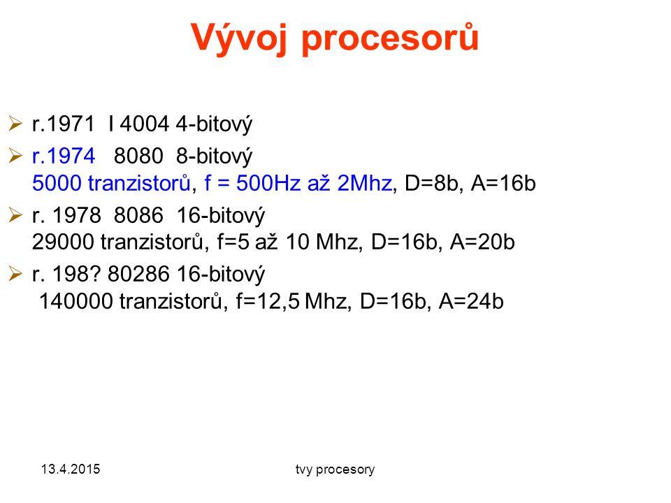 Vývoj procesorů r.1971 I 4004 4-bitový