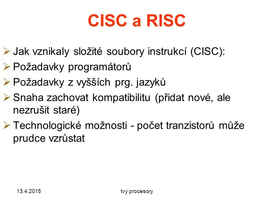 CISC a RISC Jak vznikaly složité soubory instrukcí (CISC):