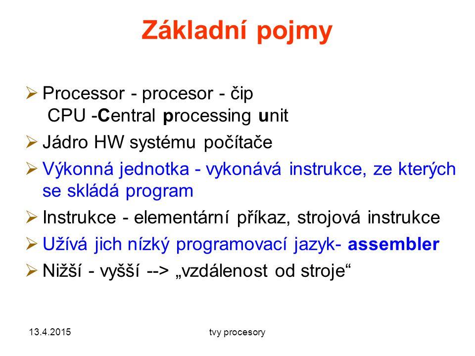 Základní pojmy Processor - procesor - čip CPU -Central processing unit