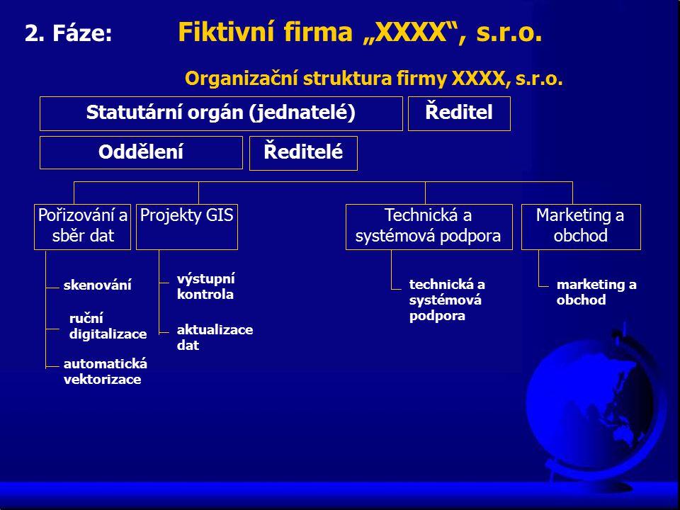 Organizační struktura firmy XXXX, s.r.o. Statutární orgán (jednatelé)