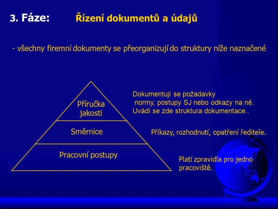 3. Fáze: Řízení dokumentů a údajů