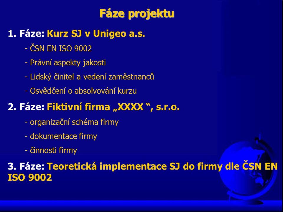 Fáze projektu 1. Fáze: Kurz SJ v Unigeo a.s.