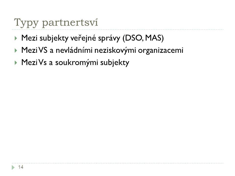 Typy partnertsví Mezi subjekty veřejné správy (DSO, MAS)