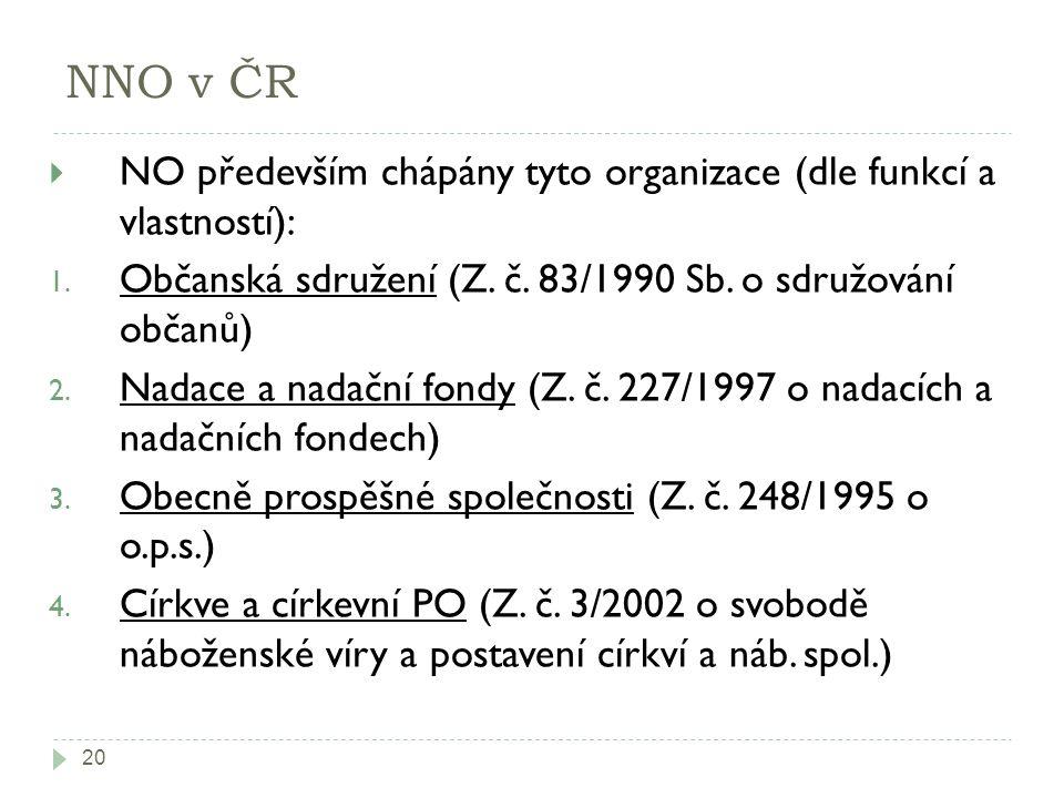 NNO v ČR NO především chápány tyto organizace (dle funkcí a vlastností): Občanská sdružení (Z. č. 83/1990 Sb. o sdružování občanů)