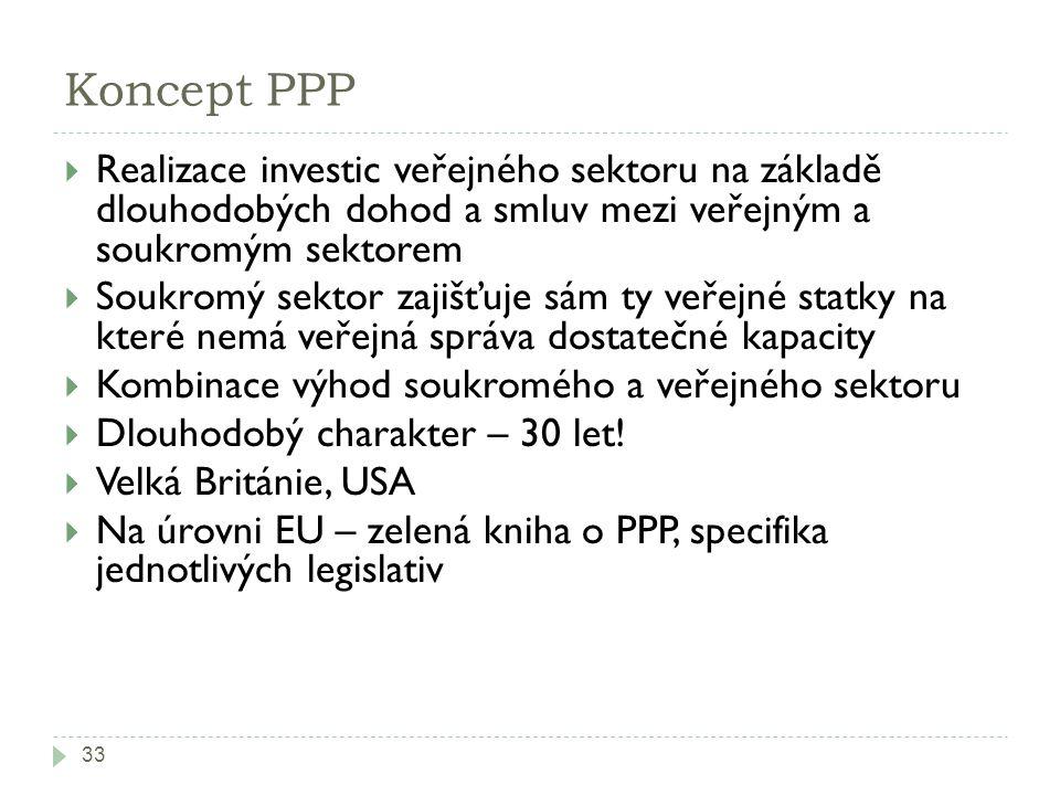 Koncept PPP Realizace investic veřejného sektoru na základě dlouhodobých dohod a smluv mezi veřejným a soukromým sektorem.