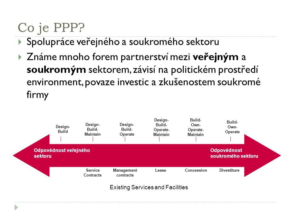 Co je PPP Spolupráce veřejného a soukromého sektoru
