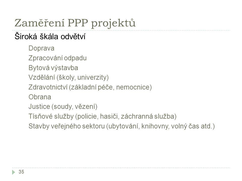 Zaměření PPP projektů Široká škála odvětví Doprava Zpracování odpadu