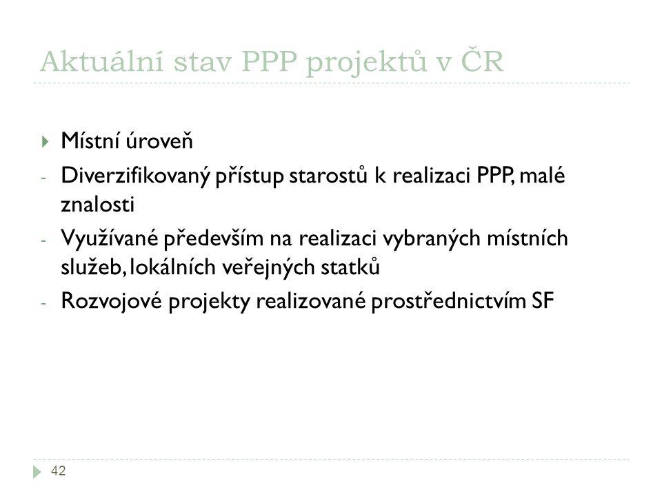 Aktuální stav PPP projektů v ČR
