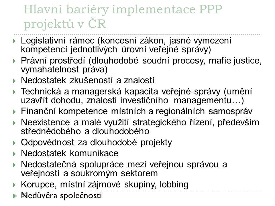 Hlavní bariéry implementace PPP projektů v ČR