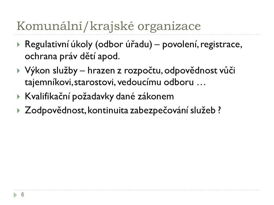 Komunální/krajské organizace
