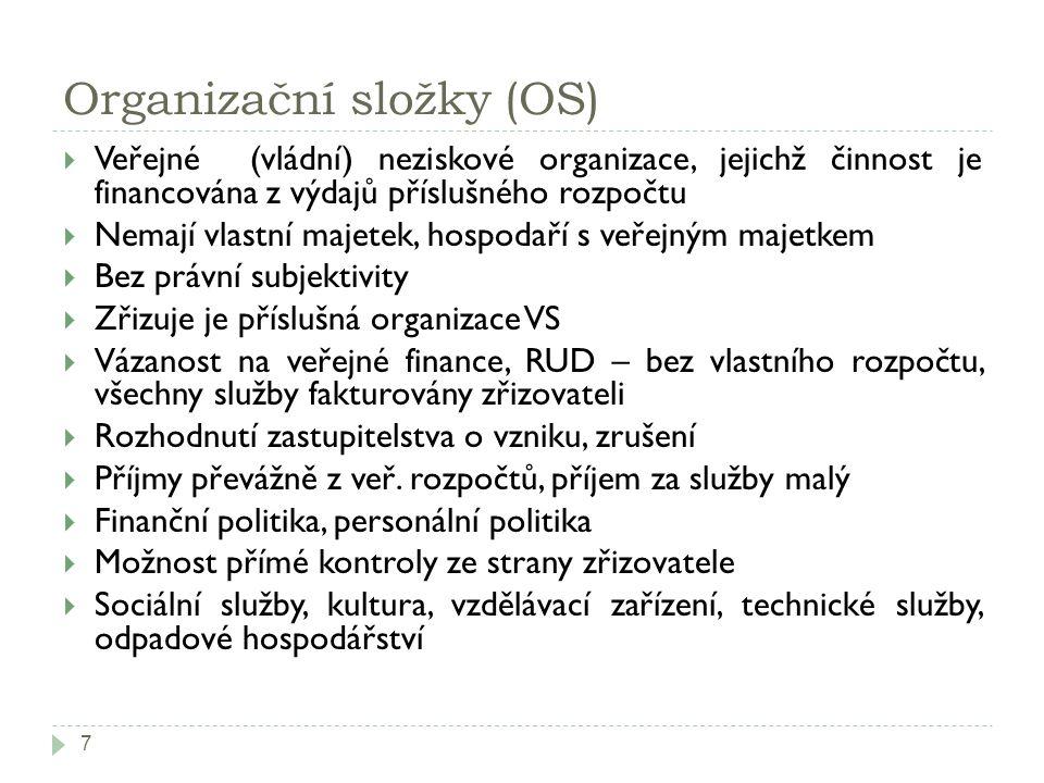 Organizační složky (OS)