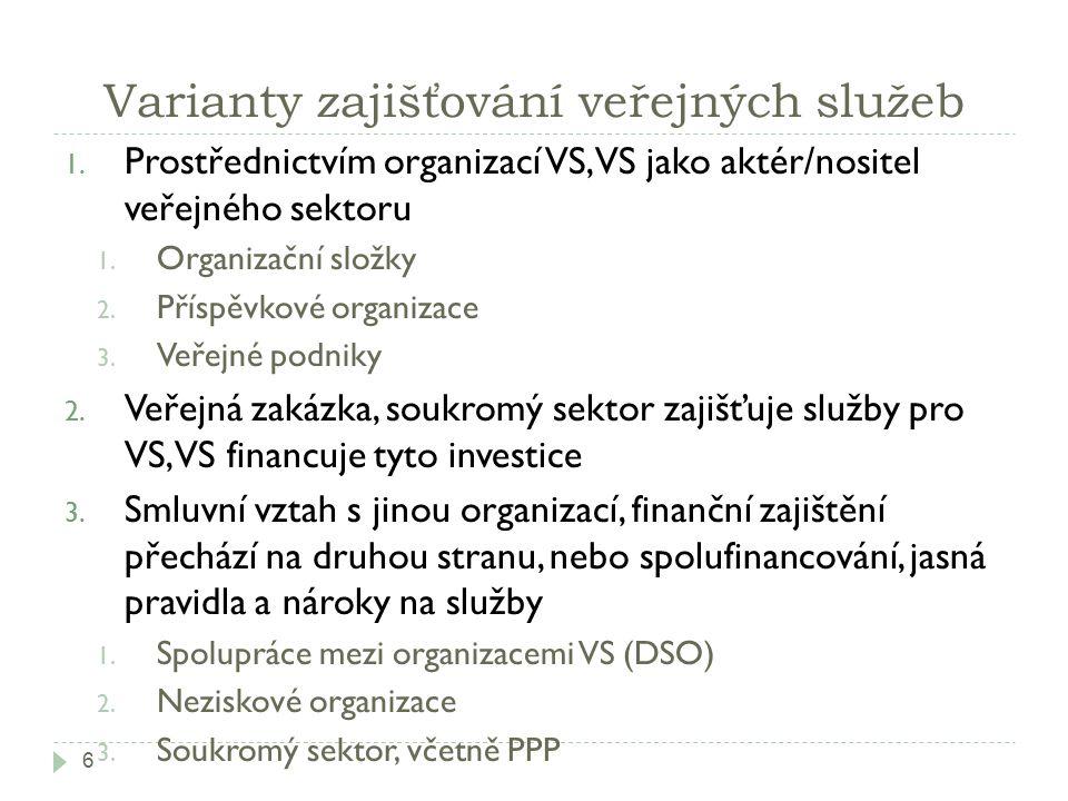 Varianty zajišťování veřejných služeb