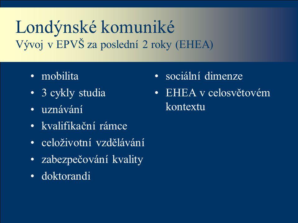Londýnské komuniké Vývoj v EPVŠ za poslední 2 roky (EHEA)