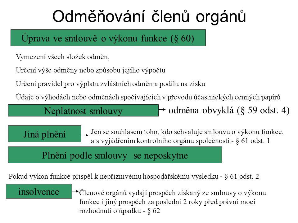 Odměňování členů orgánů