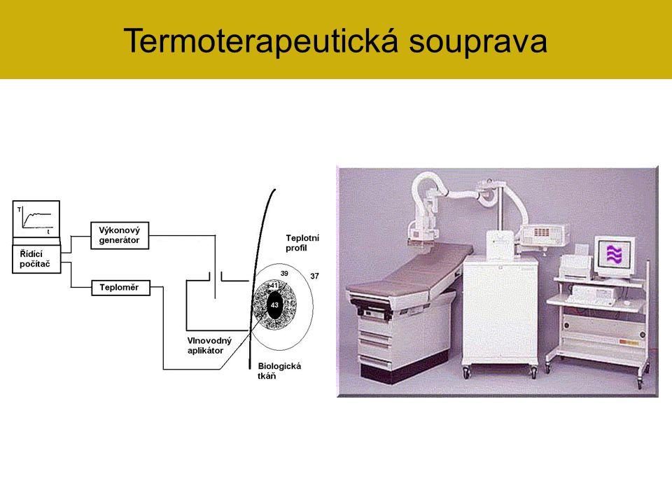 Termoterapeutická souprava
