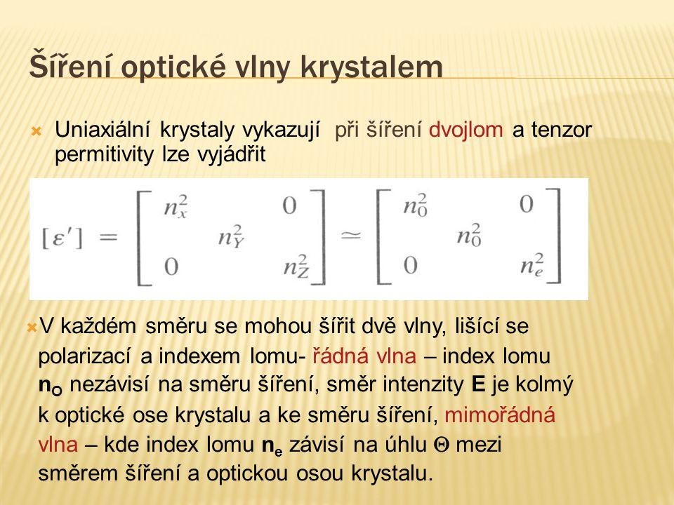Šíření optické vlny krystalem