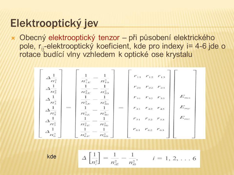 Elektrooptický jev