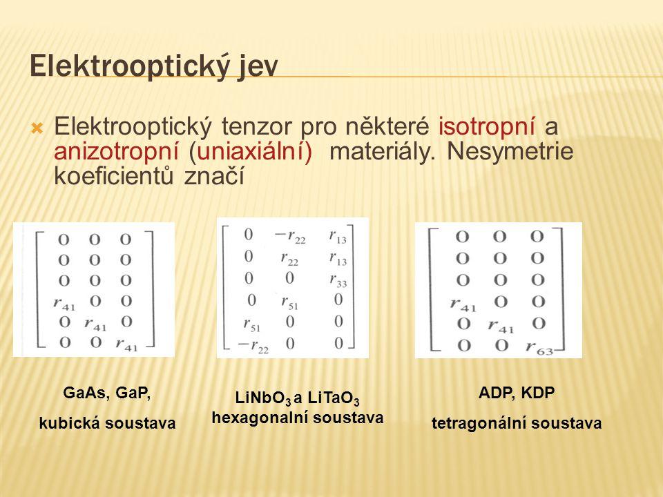 tetragonální soustava LiNbO3 a LiTaO3 hexagonalní soustava