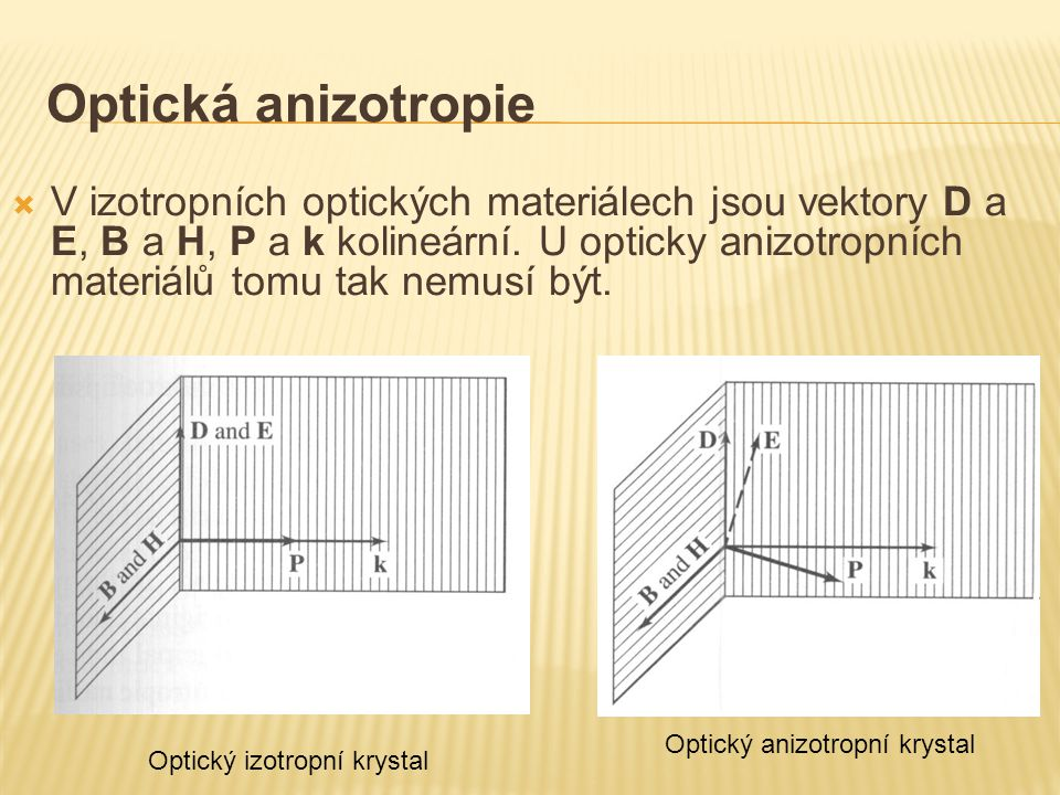 Optická anizotropie