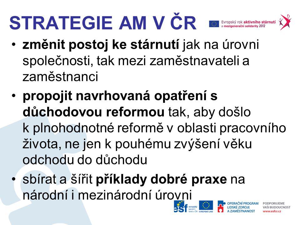 Strategie AM v ČR změnit postoj ke stárnutí jak na úrovni společnosti, tak mezi zaměstnavateli a zaměstnanci.