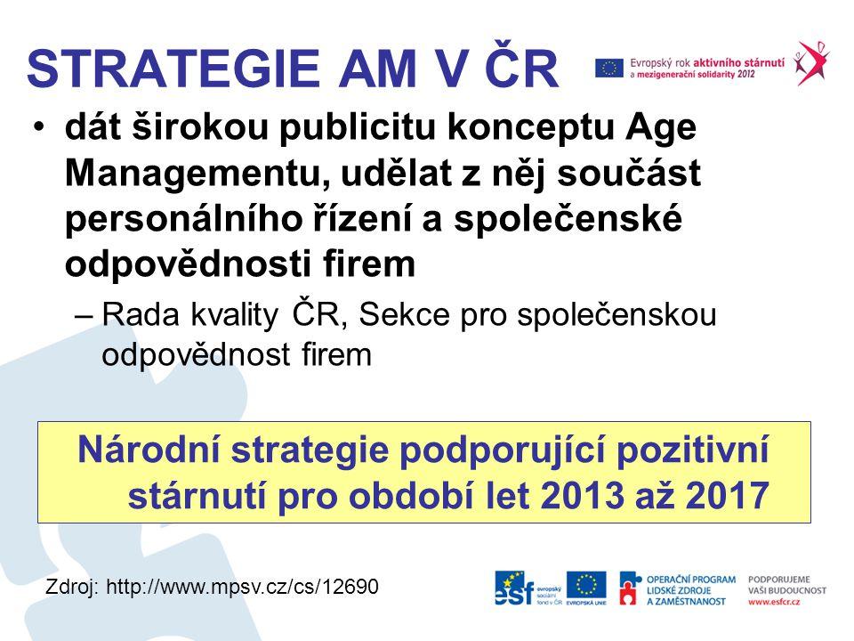 Strategie AM v ČR dát širokou publicitu konceptu Age Managementu, udělat z něj součást personálního řízení a společenské odpovědnosti firem.