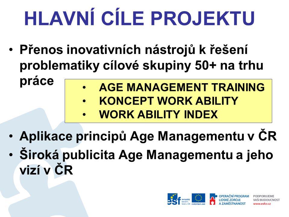 Hlavní cíle projektu Přenos inovativních nástrojů k řešení problematiky cílové skupiny 50+ na trhu práce.