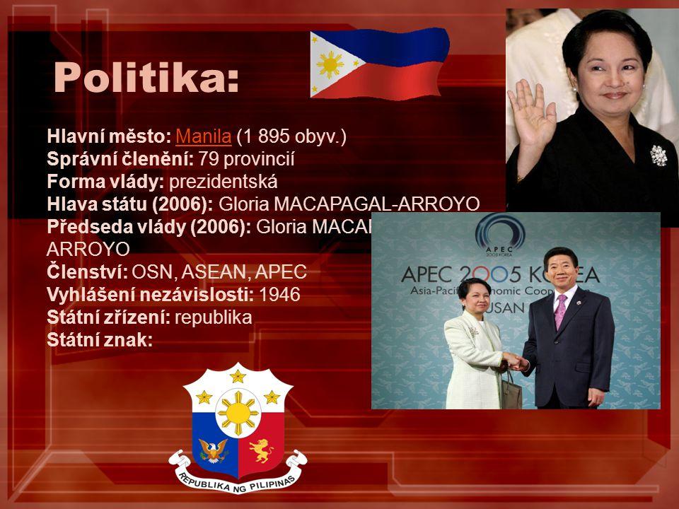 Politika: Hlavní město: Manila (1 895 obyv.)
