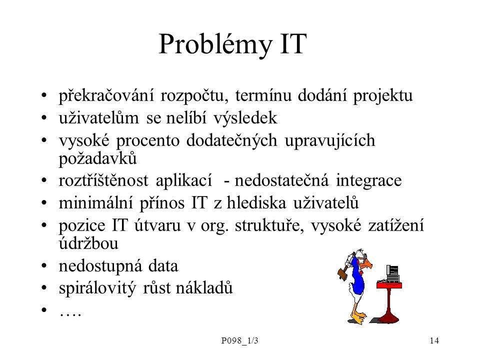 Problémy IT překračování rozpočtu, termínu dodání projektu