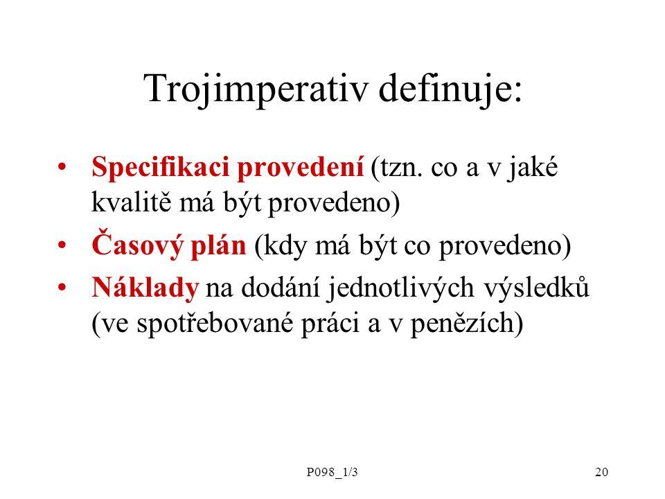 Trojimperativ definuje: