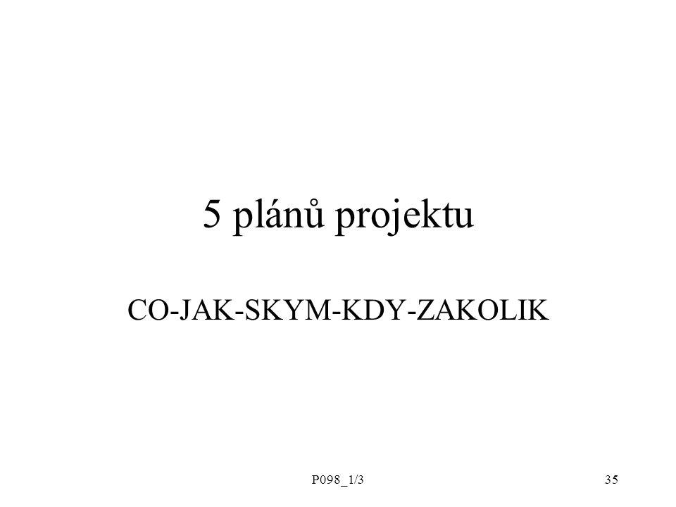 CO-JAK-SKYM-KDY-ZAKOLIK