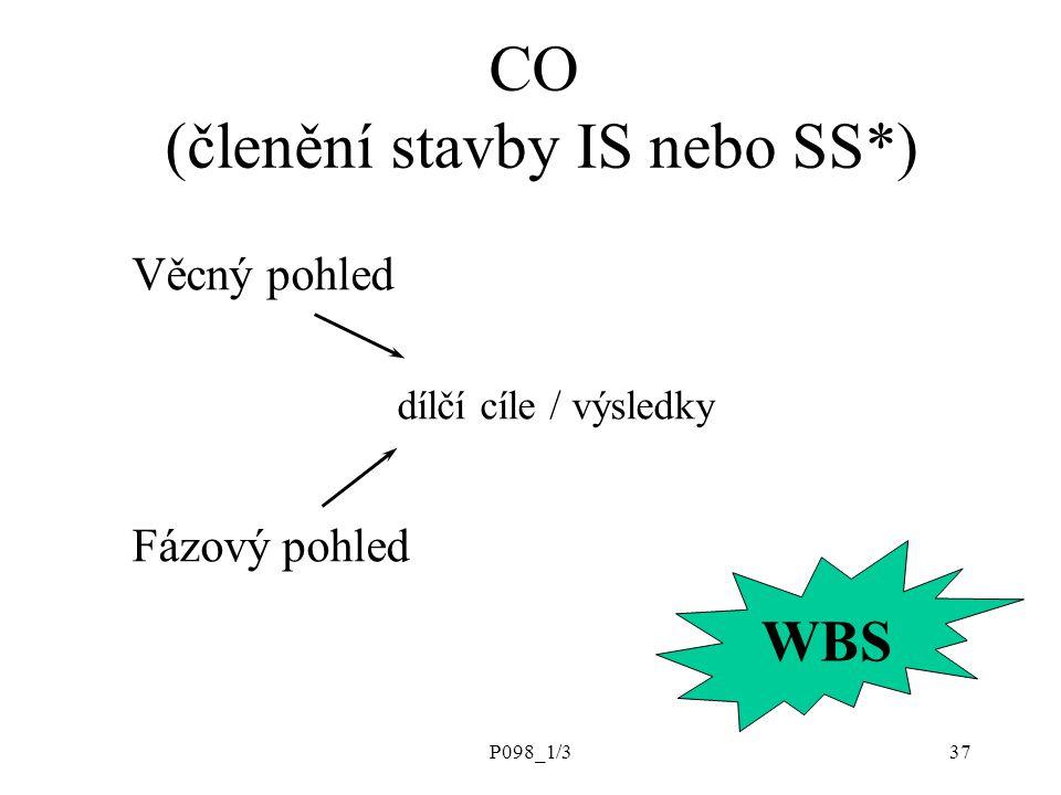 CO (členění stavby IS nebo SS*)