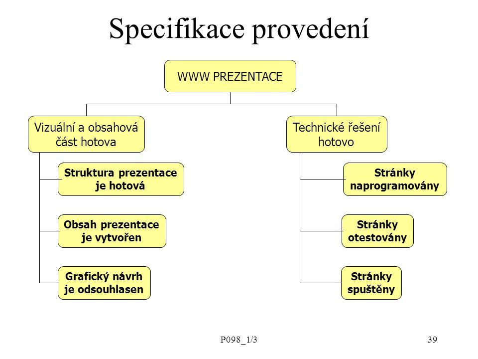 Specifikace provedení