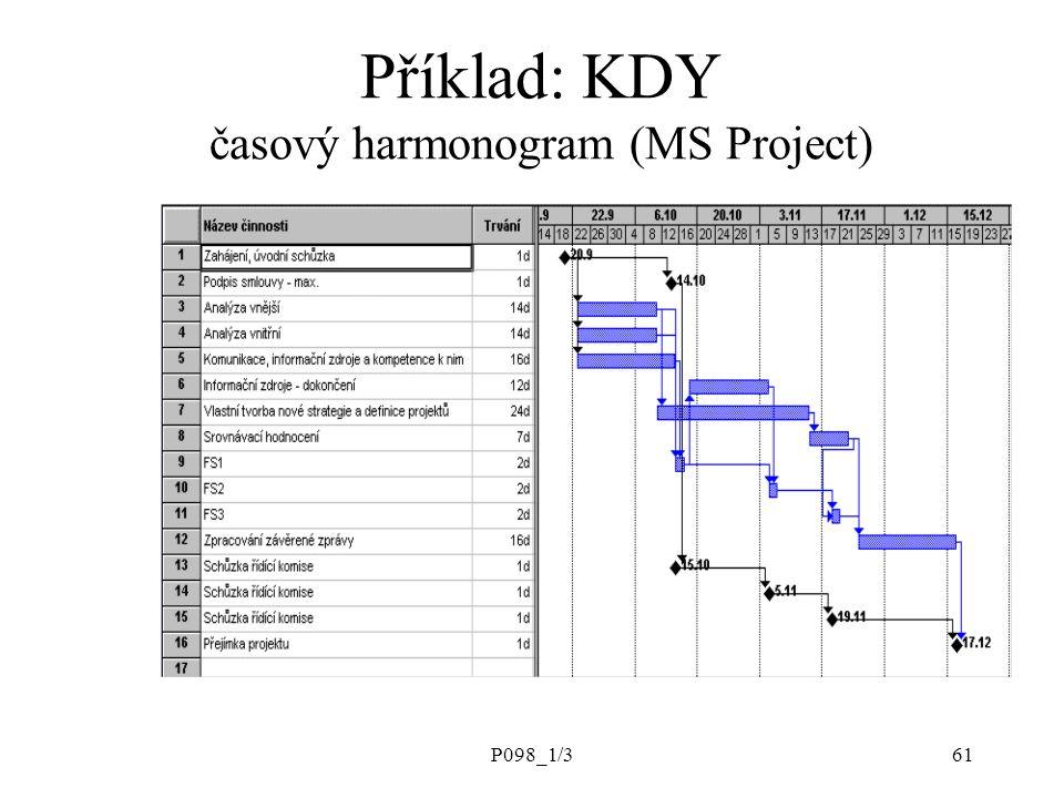 Příklad: KDY časový harmonogram (MS Project)