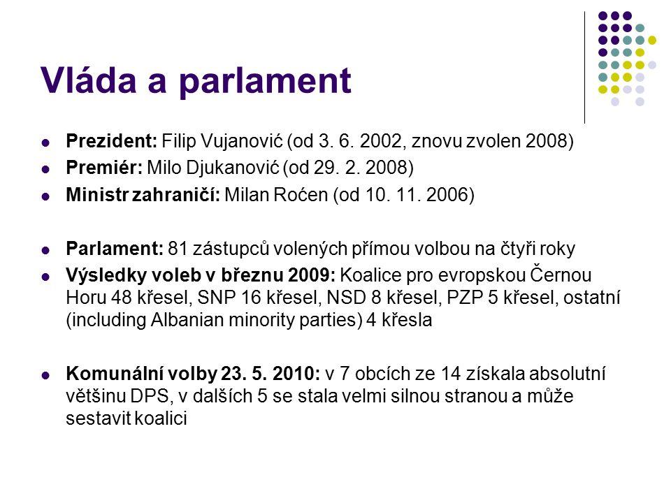Vláda a parlament Prezident: Filip Vujanović (od 3. 6. 2002, znovu zvolen 2008) Premiér: Milo Djukanović (od 29. 2. 2008)