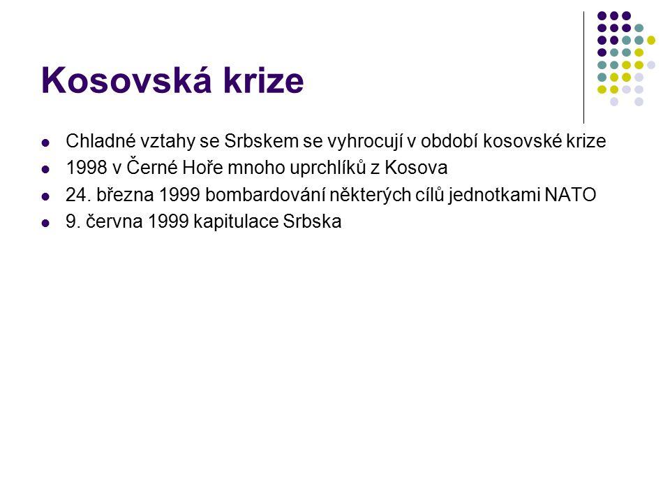 Kosovská krize Chladné vztahy se Srbskem se vyhrocují v období kosovské krize. 1998 v Černé Hoře mnoho uprchlíků z Kosova.
